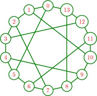 MAT 202 – Discrete Structures