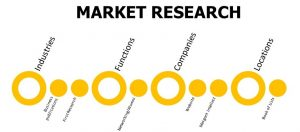 Market Research: The next step to clarify your career goal thumbnail image