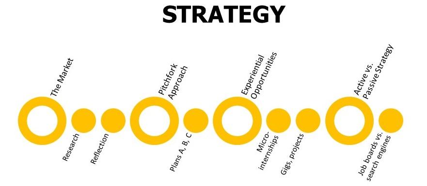 The Big 4 Accounting Firms thumbnail image