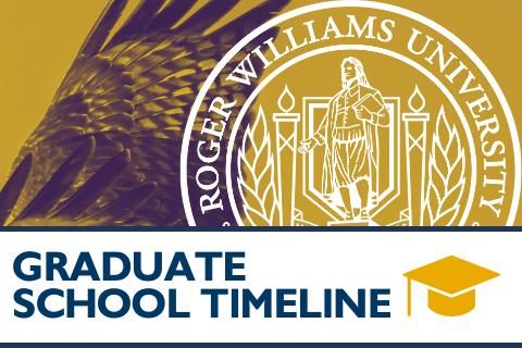 Graduate School Timeline