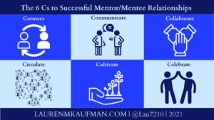 6 cs mentorship
