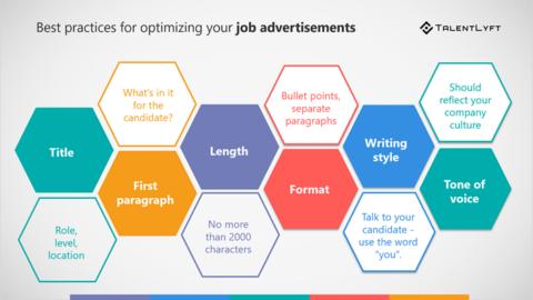 jod advertisement chart