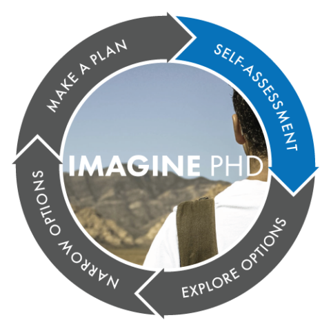 Imagine PhD