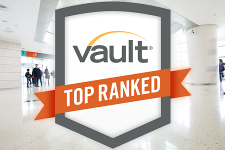 Introducing Vault Law's 2022 Best Midsize Law Firms to Work For! thumbnail image