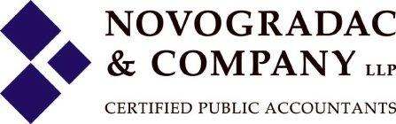 Novogradac & Company LLP