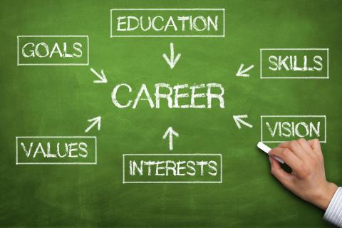 career-choices