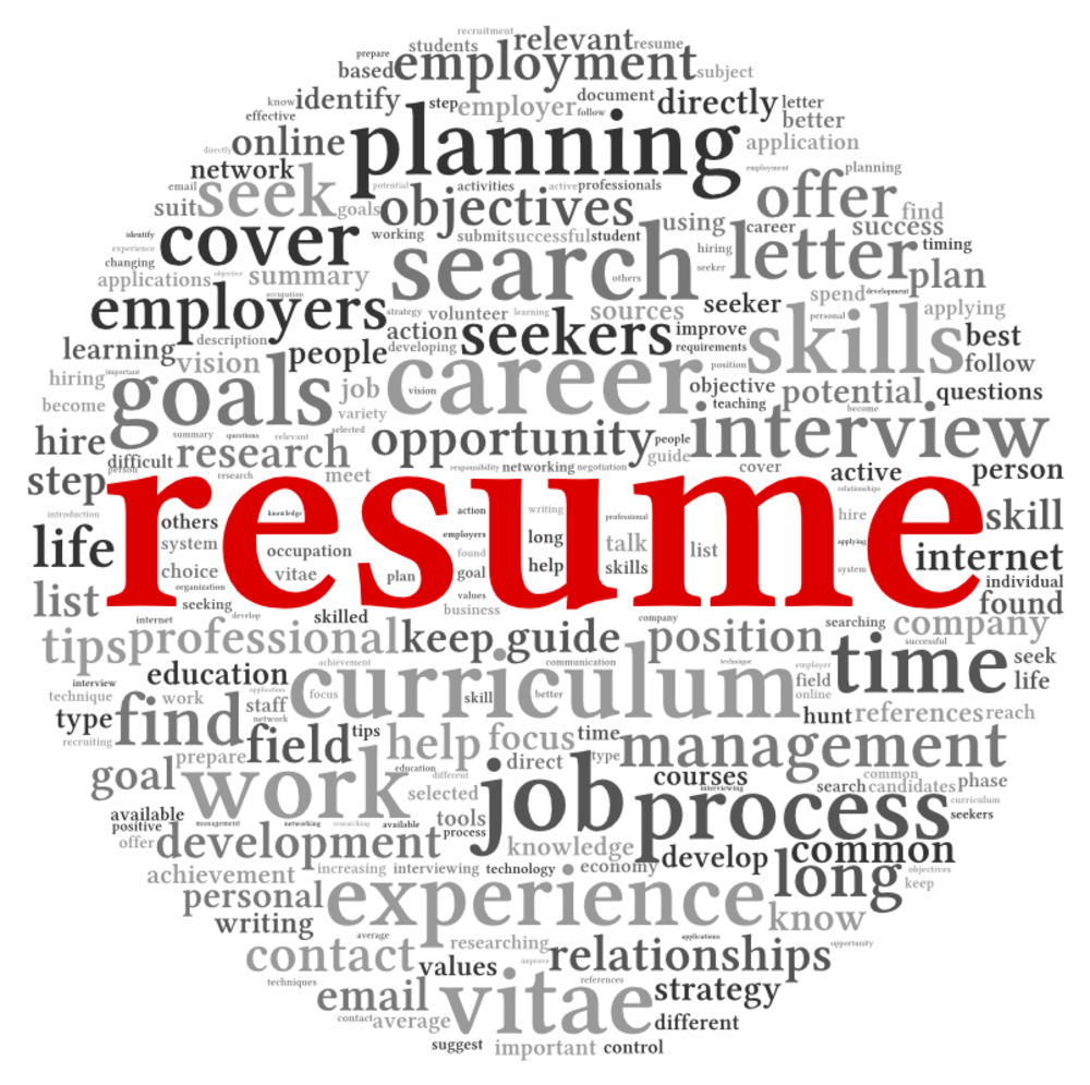 Resume Templates Utsa Career Center