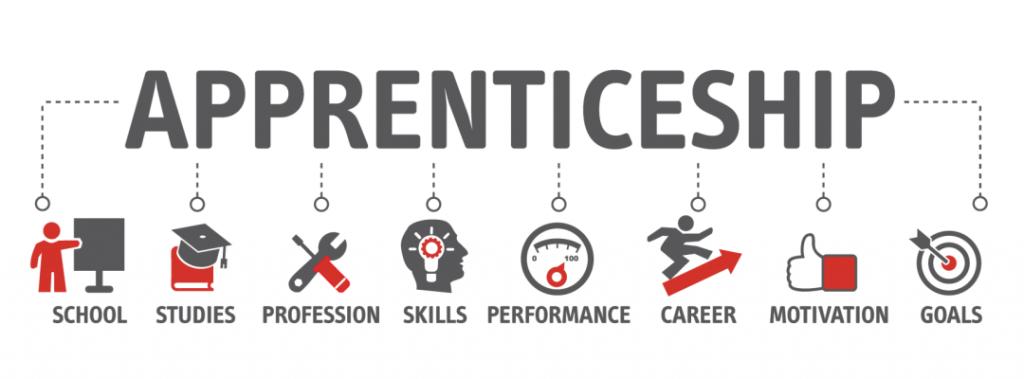 Apprenticeships – UTSA Career Center