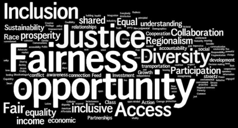 social-justice-word-cloud