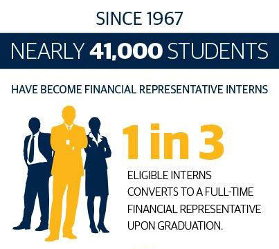 about uscareers internship opportunitiesour financial planning process