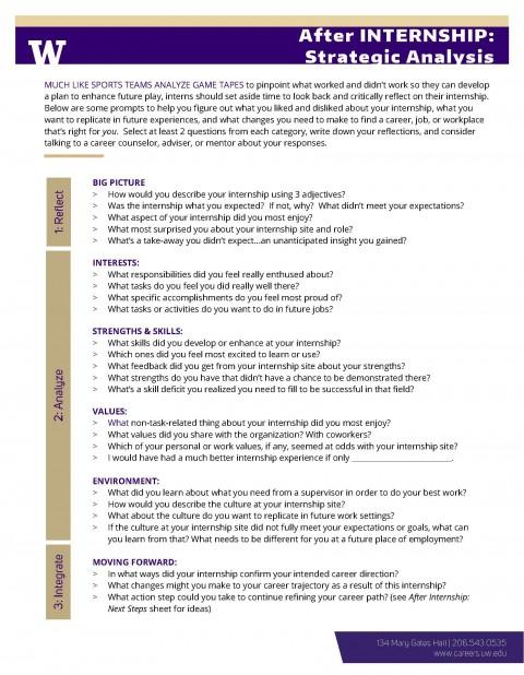 After Internship – Strategic Analysis