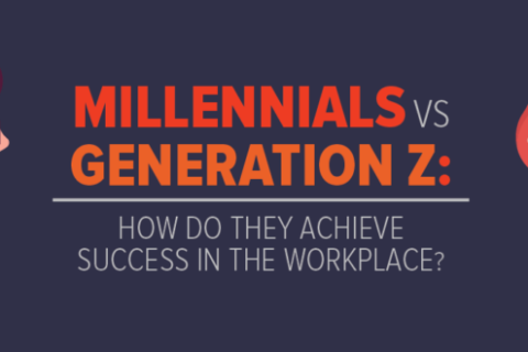 Millennials-vs-Generation-Z-How-Do-They-Achieve-Success-in-the-Workplace_BLOG-BANNER2-708×330
