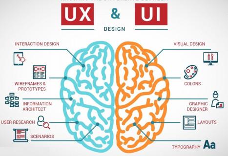 UX UI design image