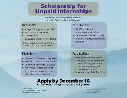 Scholarship for Unpaid Internships, Landscape, blog image