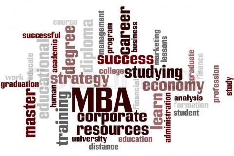 MBA word cloud