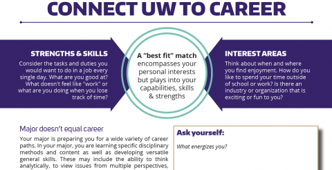 Connect UW to Career