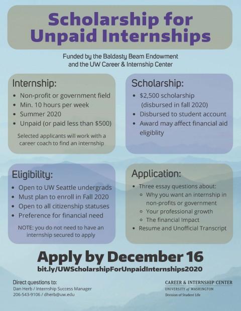 Scholarship for Unpaid Internships