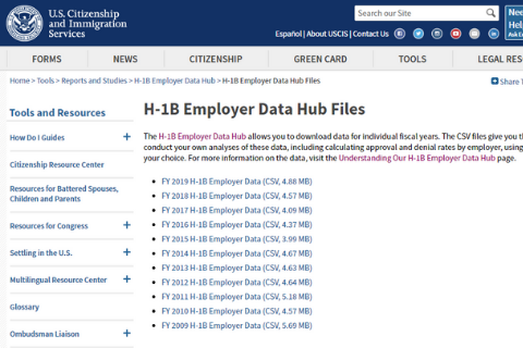 H-1B Employer Data Hub