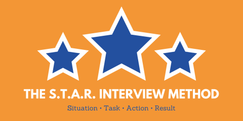 STAR Method of Interviewing