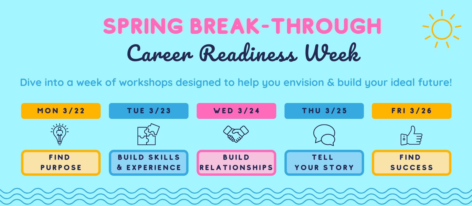 Spring Break-Through: Career Readiness Week daily topics image
