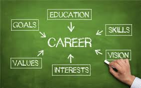 Career Exploration & Planning Course Syllabus