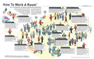 work-the-room-diagram