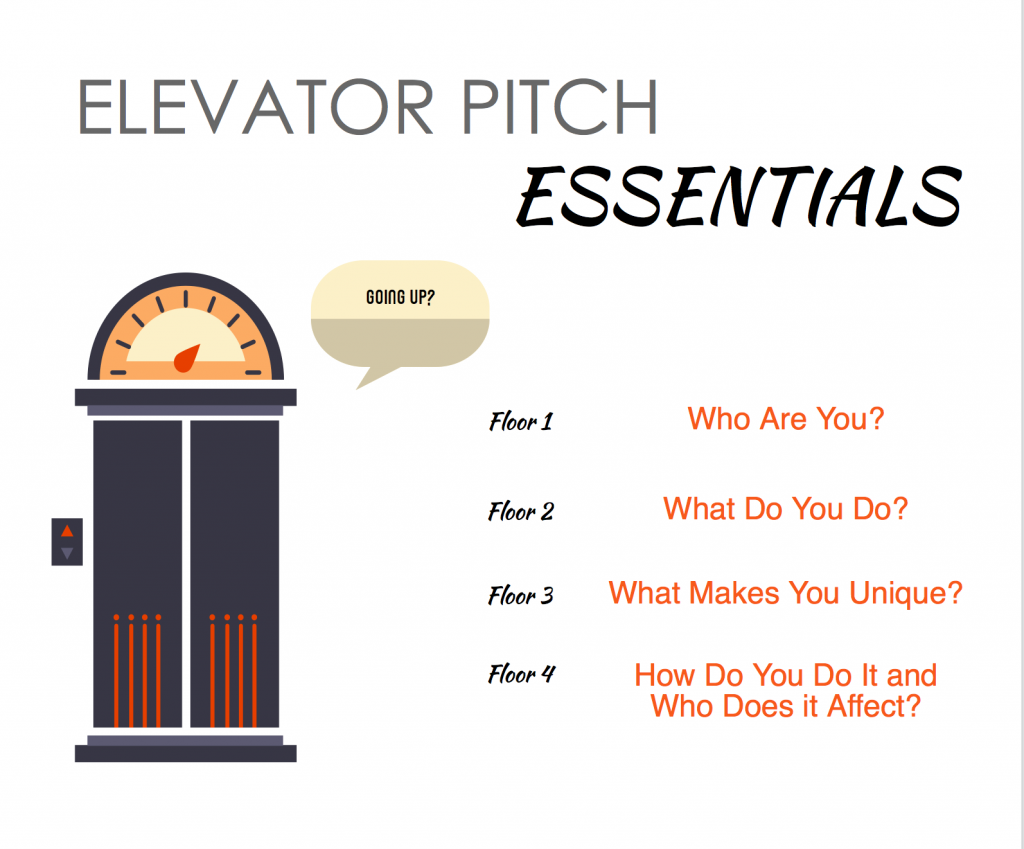 how to write a good elevator pitch