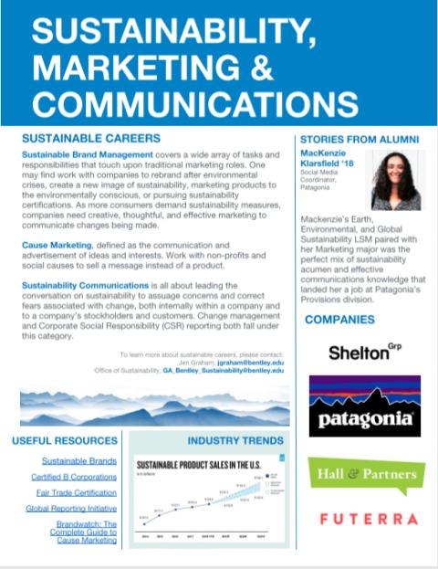 Marketing Sustainability Info Sheet