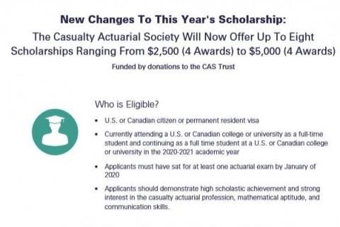 CAS Scholarship