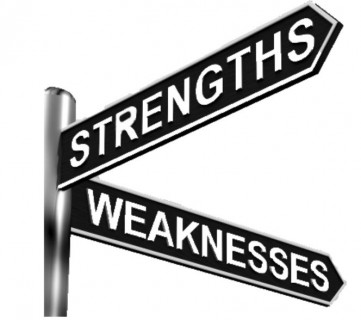 weakness blog