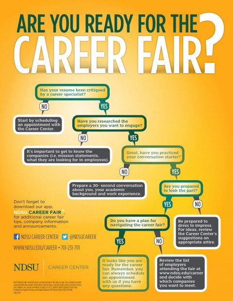 Are you Ready for the Career Fair?