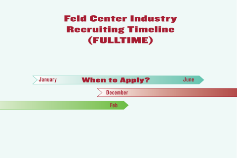 MBA Full Time Recruiting Timeline