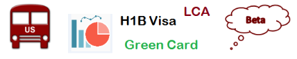 Search Companies that Sponsor (H1B Visas) International Students