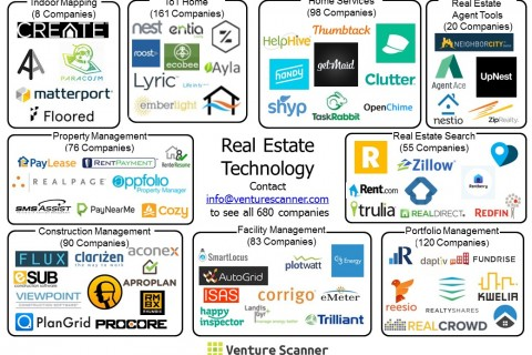 real-estate-sector-map