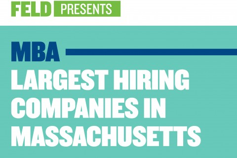 MBA Career Landing Pages of Top 50 biggest consulting firms