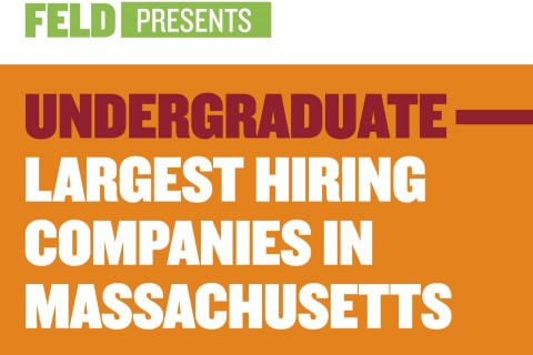UG Largest Companies in MA
