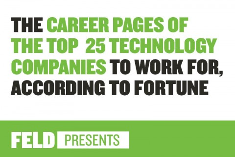 Top 25 Tech Companies to Work For (Cover)