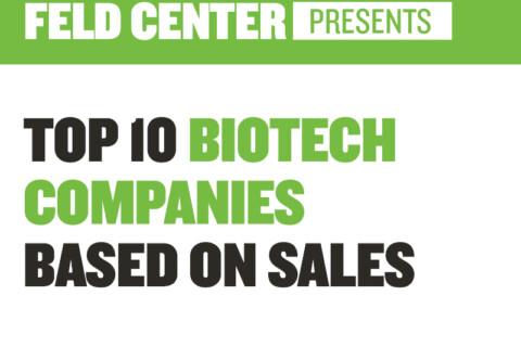 FC Top 10 Biotechs