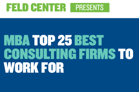 MBA Top Consulting Firms to work for Cover Image