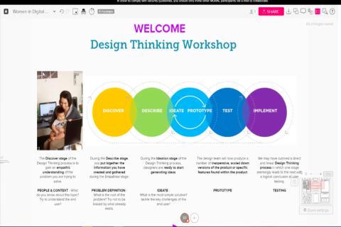Questrom – Design Thinking Workshop with Questrom alumna Sarah Stewart