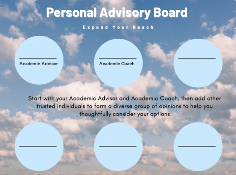 Student Personal Advisory Board Template