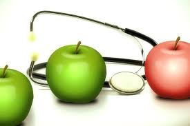 Professional Associations (Health)