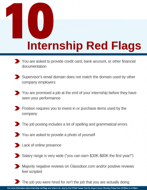 10 Internship Red Flags