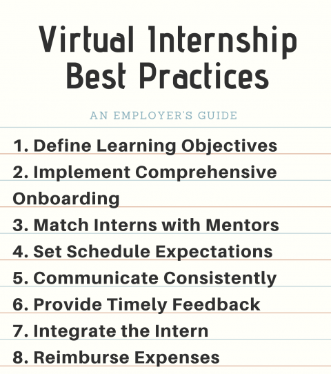 Best Practices For Hosting Virtual Interns
