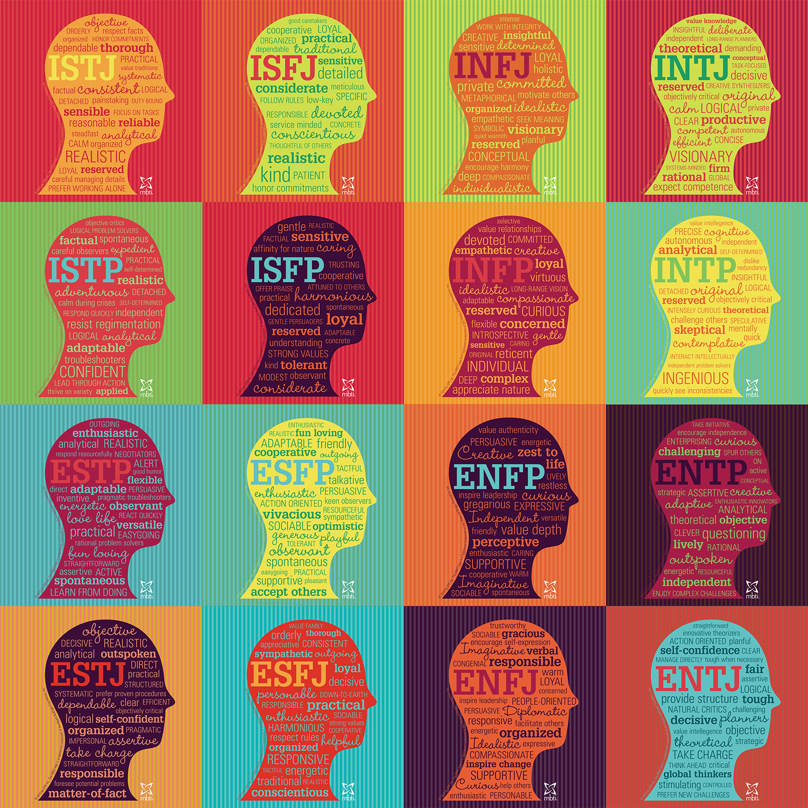 understand your professional self with a personality assessment