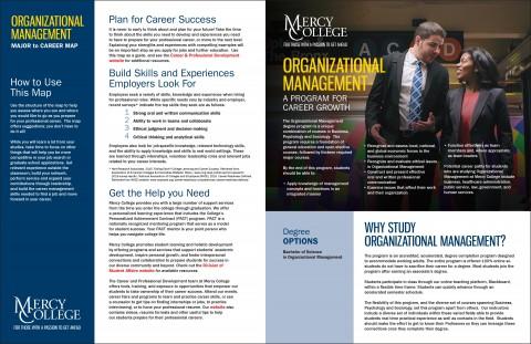 Organizational Management Major to Career Map