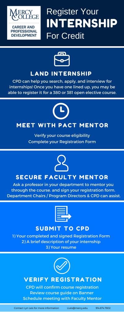 Register Your Internship Infographic