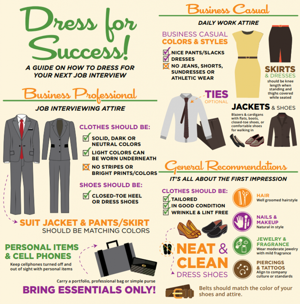 Dress for Success Information Graphic