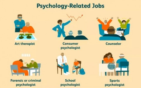 Announcements for Psychology Related Jobs