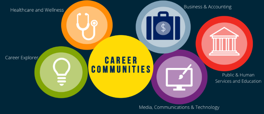 Career Community Banner Cropped